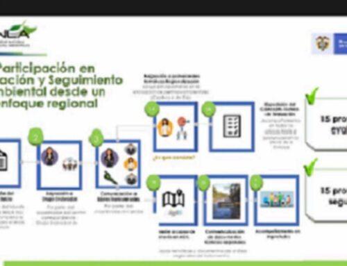 Proyecto Comunica y Cornare, comprometidos con el desarrollo sostenible de Antioquia