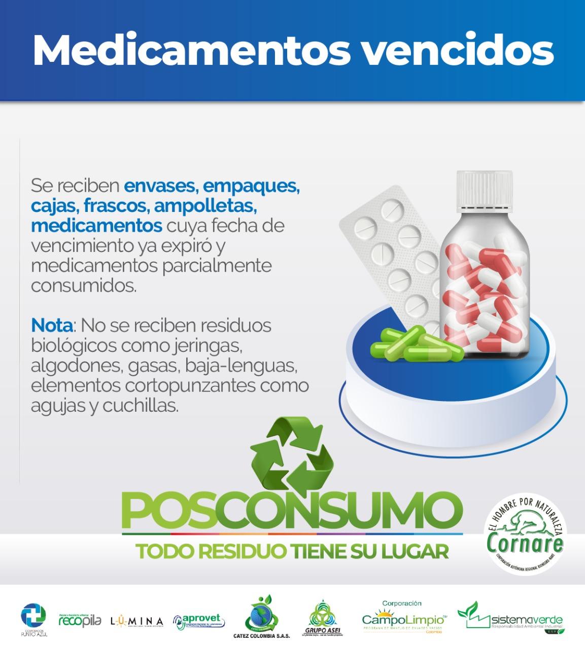 Medicamentos Posconnsumo